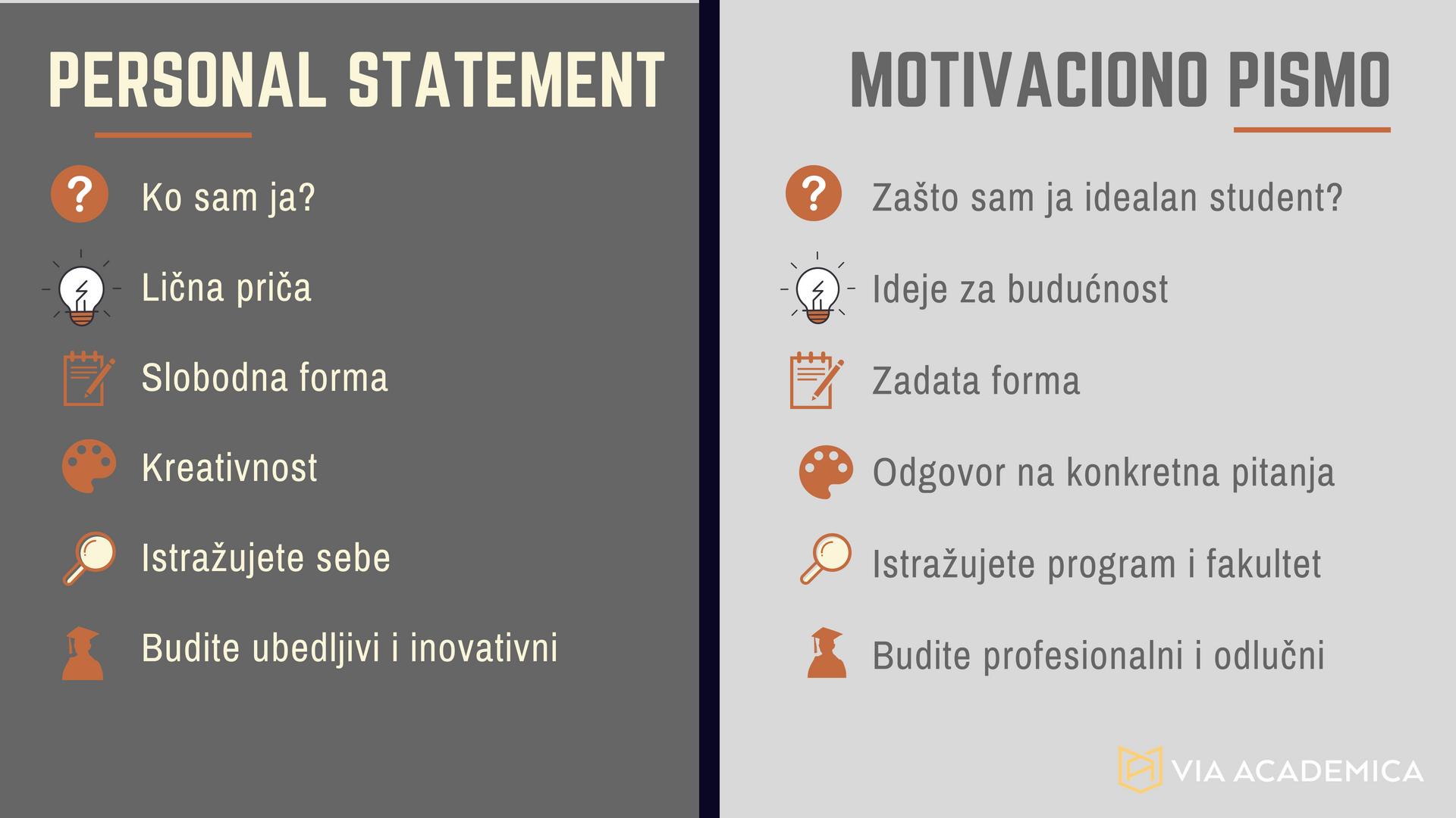 Personal-statement-i-motivaciono-pismo-razlike-i-kako-napisati