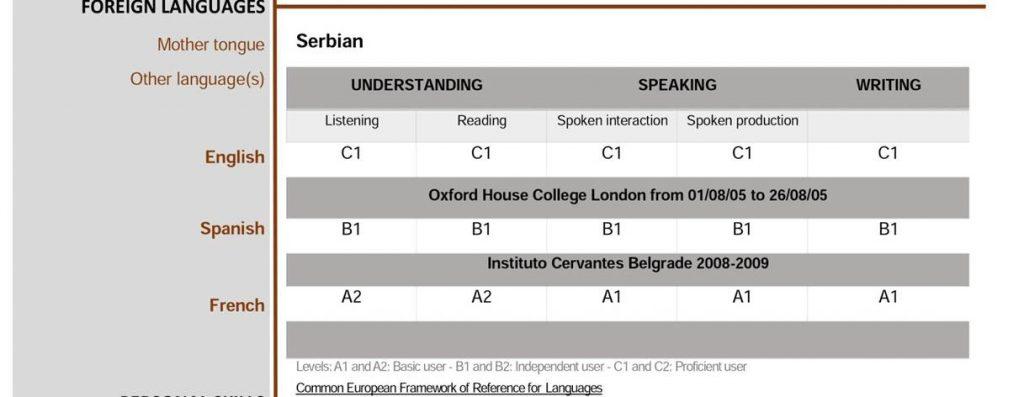primer cv-ja europass foreign languages via academica studije i stipendije u inostranstvu